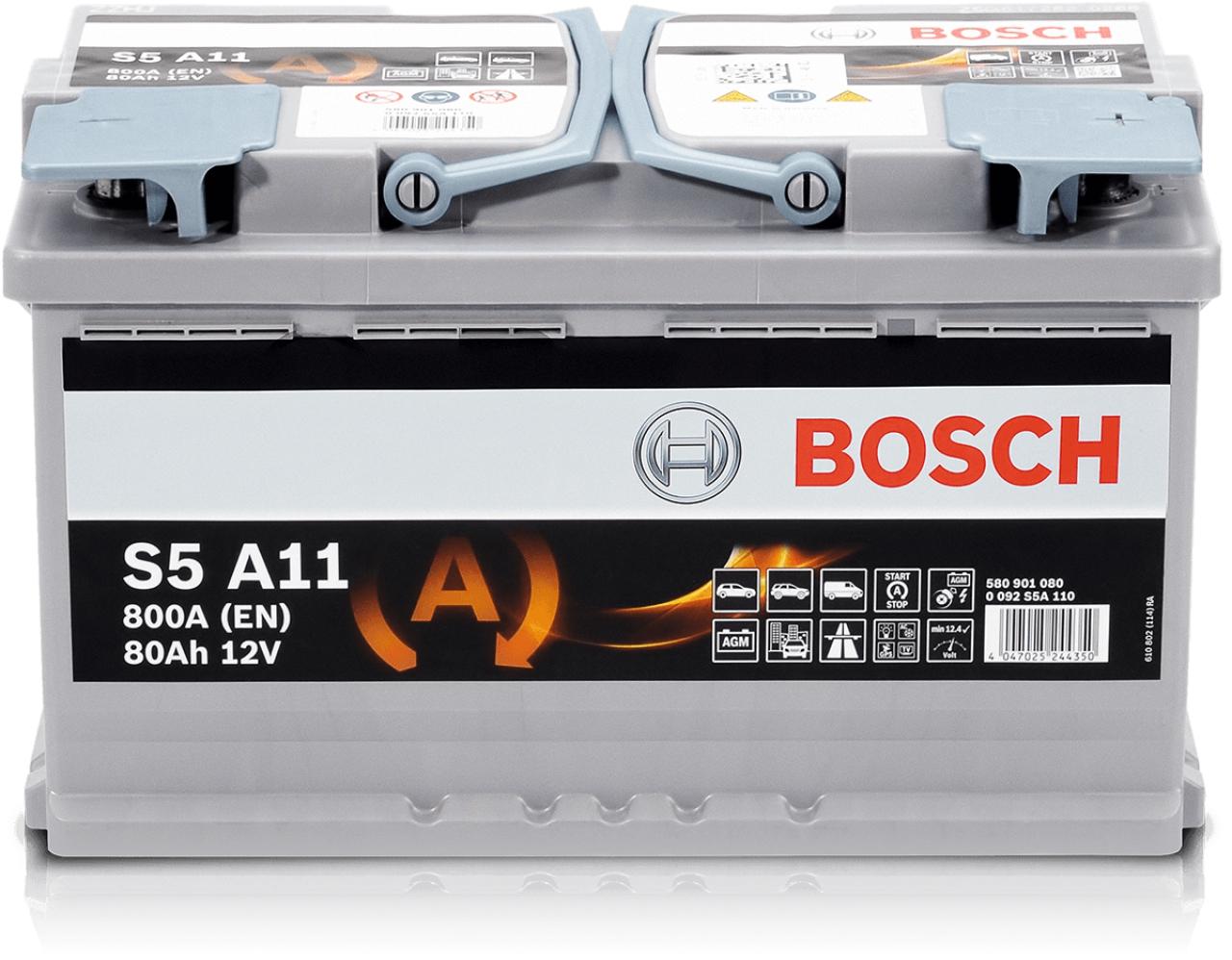 Bosch S5 A11